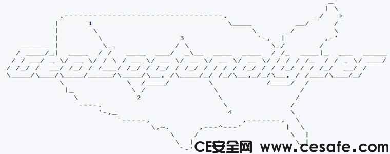 GeoLogonalyzer 恶意登录检测系统