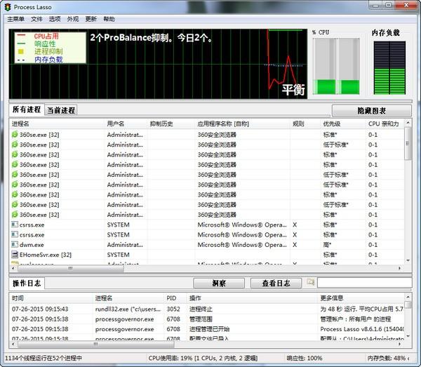 进程优化工具下载_Process Lasso Pro v9.3.0.45免费中文版