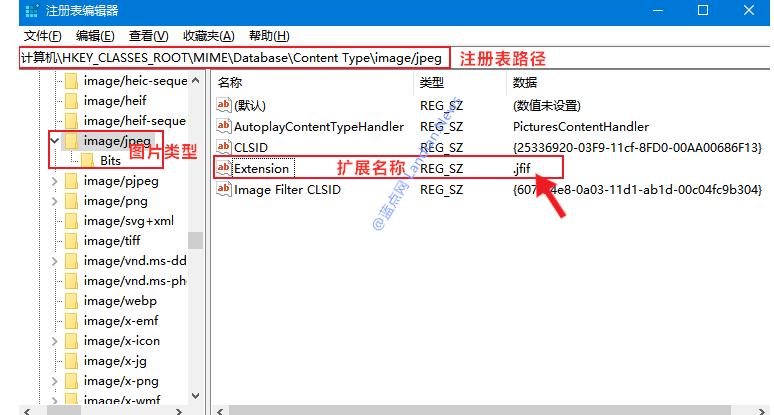 通过注册表解决谷歌浏览器将JPG格式图片保存为JFIF格式的问题